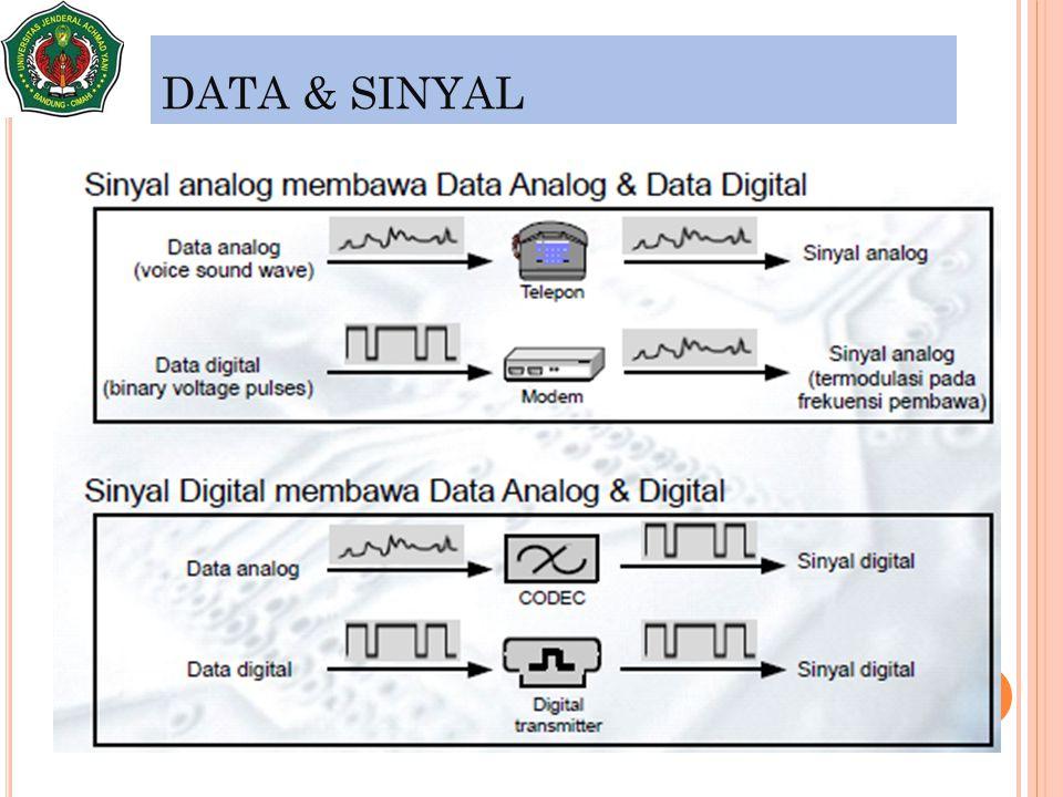 DATA & SINYAL 8