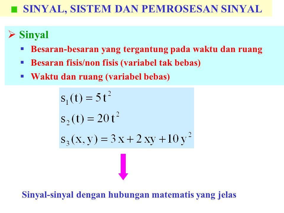 SINYAL, SISTEM DAN PEMROSESAN SINYAL  Sinyal  Besaran-besaran yang tergantung pada waktu dan ruang  Besaran fisis/non fisis (variabel tak bebas)  Waktu dan ruang (variabel bebas) Sinyal-sinyal dengan hubungan matematis yang jelas