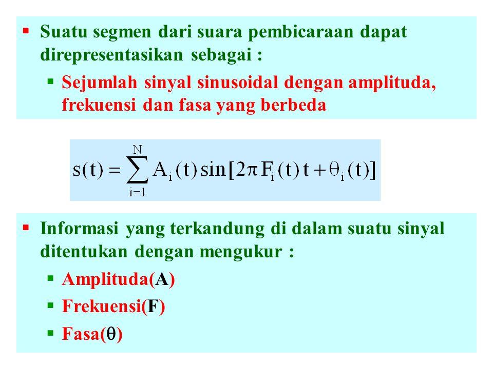  Suatu segmen dari suara pembicaraan dapat direpresentasikan sebagai :  Sejumlah sinyal sinusoidal dengan amplituda, frekuensi dan fasa yang berbeda  Informasi yang terkandung di dalam suatu sinyal ditentukan dengan mengukur :  Amplituda(A)  Frekuensi(F)  Fasa(  )