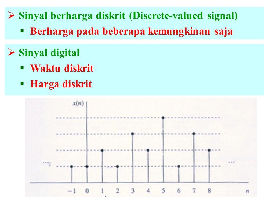  Sinyal berharga diskrit (Discrete-valued signal)  Berharga pada beberapa kemungkinan saja  Sinyal digital  Waktu diskrit  Harga diskrit