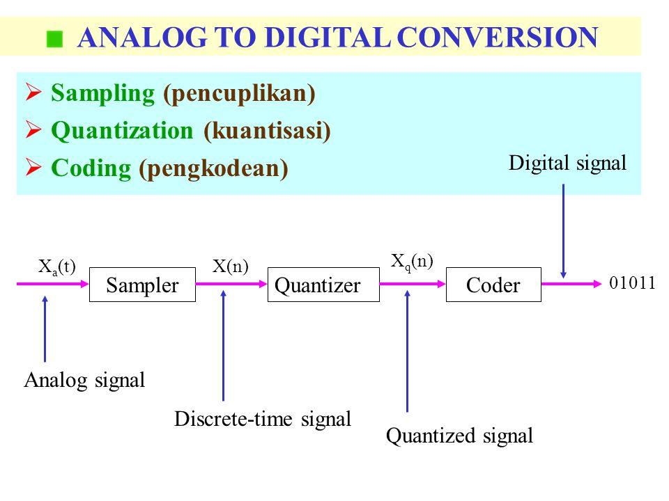  Sampling (pencuplikan)  Quantization (kuantisasi)  Coding (pengkodean) ANALOG TO DIGITAL CONVERSION 01011 X a (t) QuantizerSamplerCoder Discrete-time signal Quantized signal X(n) X q (n) Digital signal Analog signal