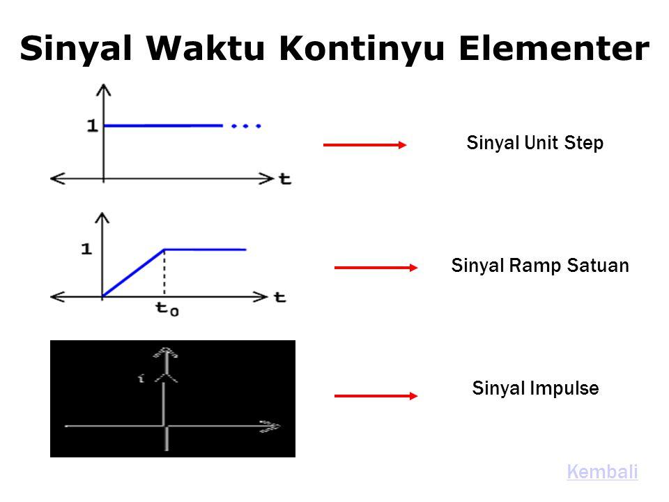 Sinyal Waktu Kontinyu Elementer Sinyal Unit Step Sinyal Ramp Satuan Kembali Sinyal Impulse