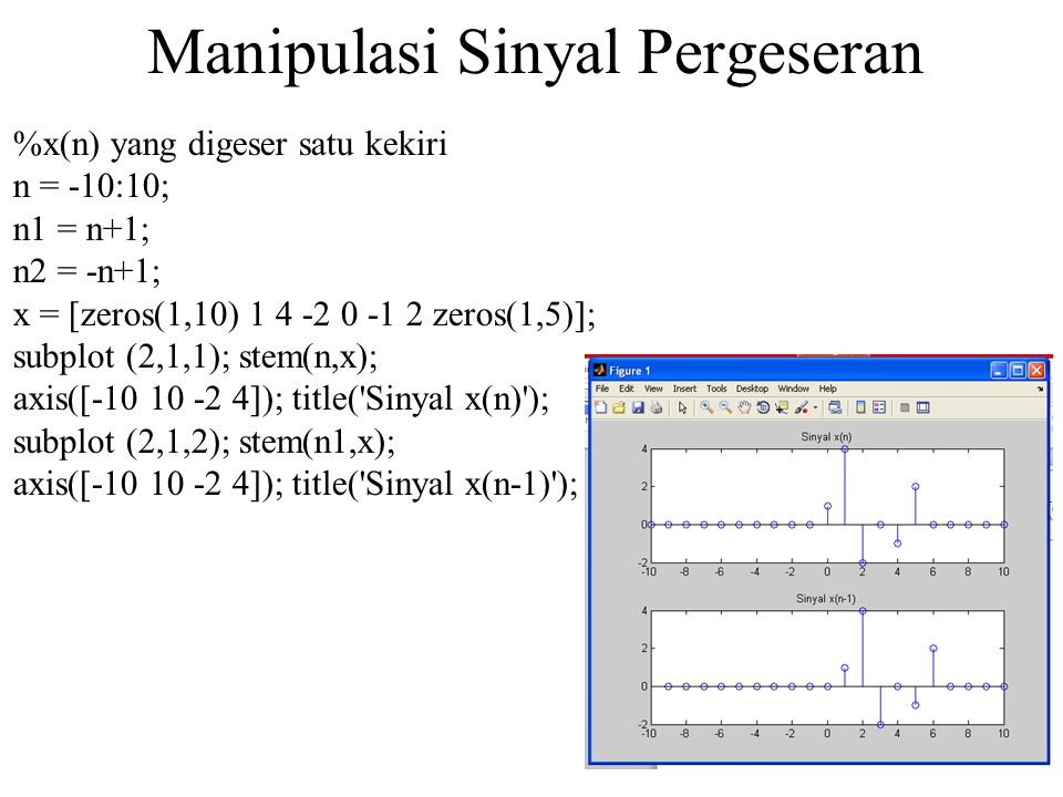 %x(n) yang digeser satu kekiri n = -10:10; n1 = n+1; n2 = -n+1; x = [zeros(1,10) 1 4 -2 0 -1 2 zeros(1,5)]; subplot (2,1,1); stem(n,x); axis([-10 10 -2 4]); title( Sinyal x(n) ); subplot (2,1,2); stem(n1,x); axis([-10 10 -2 4]); title( Sinyal x(n-1) ); Manipulasi Sinyal Pergeseran