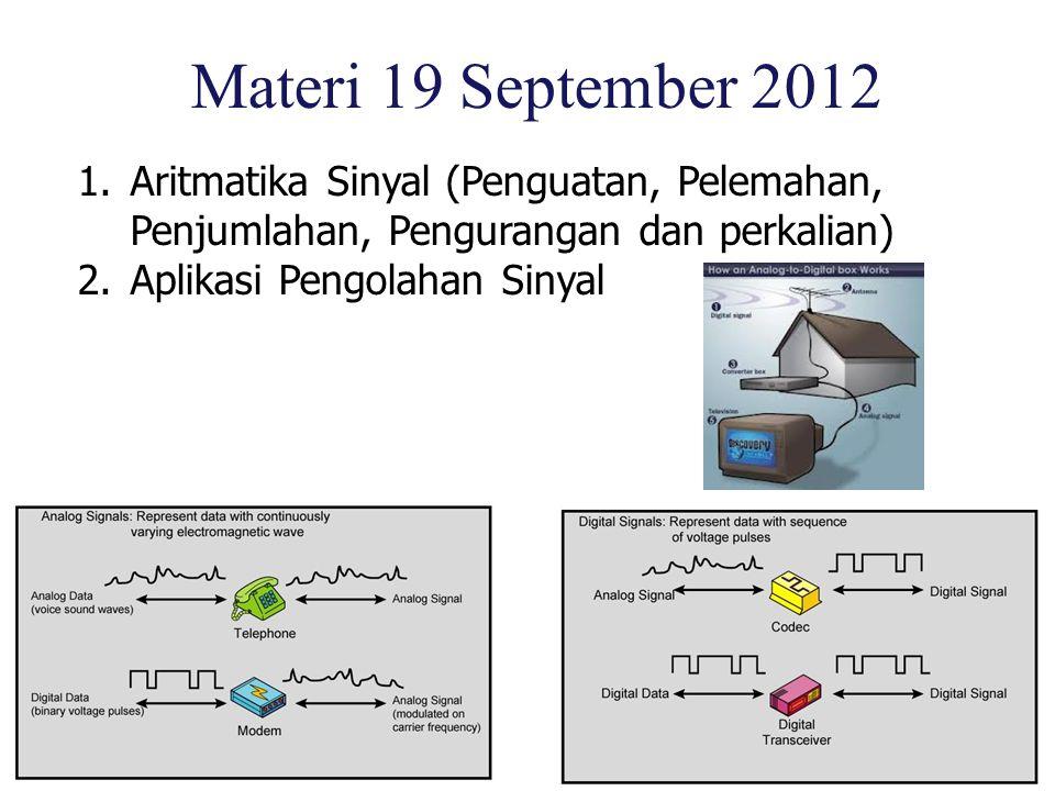 Materi 19 September 2012 1.Aritmatika Sinyal (Penguatan, Pelemahan, Penjumlahan, Pengurangan dan perkalian) 2.Aplikasi Pengolahan Sinyal