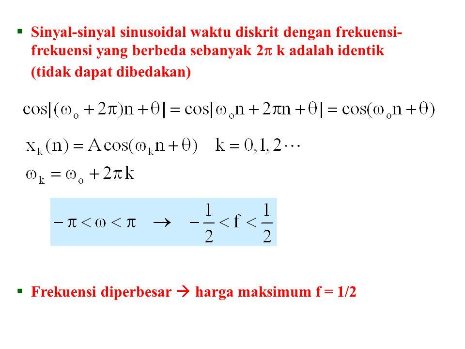  Sinyal-sinyal sinusoidal waktu diskrit dengan frekuensi- frekuensi yang berbeda sebanyak 2  k adalah identik (tidak dapat dibedakan)  Frekuensi diperbesar  harga maksimum f = 1/2