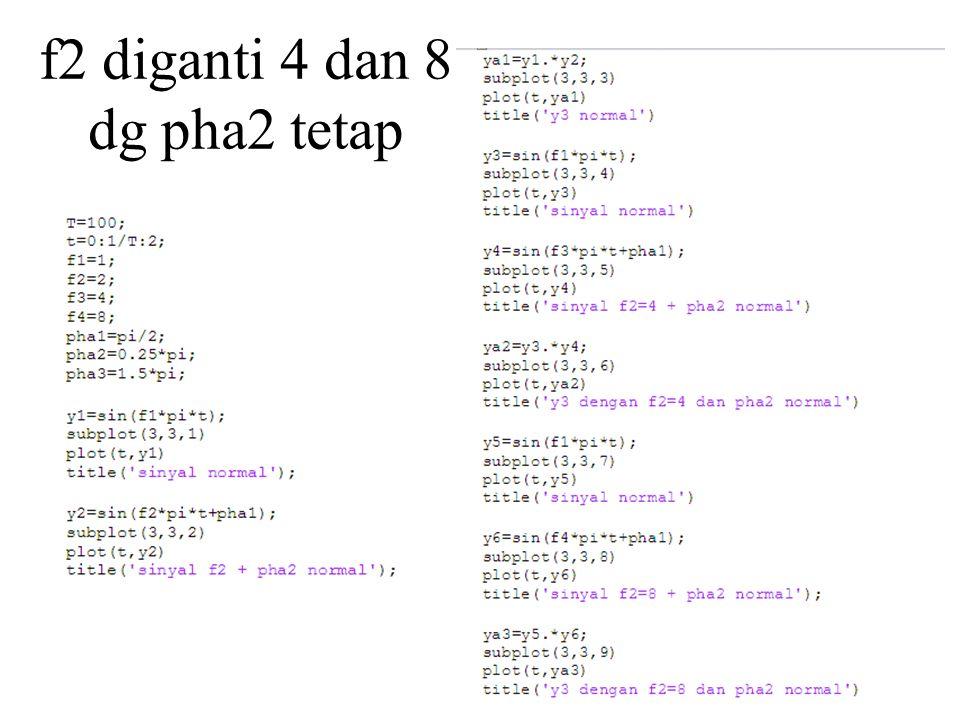 f2 diganti 4 dan 8 dg pha2 tetap