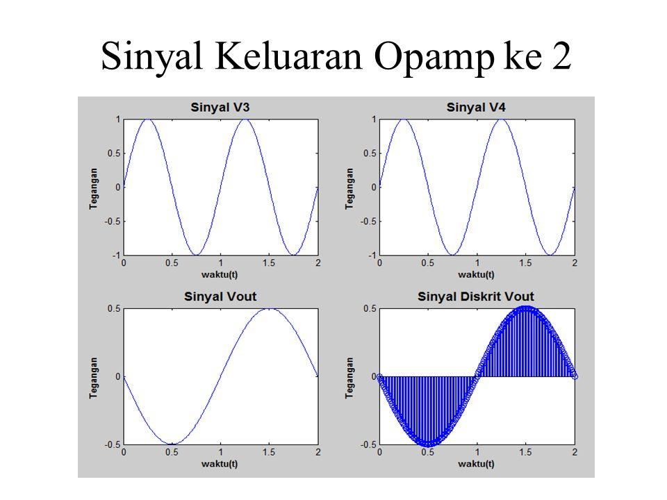 Sinyal Keluaran Opamp ke 2