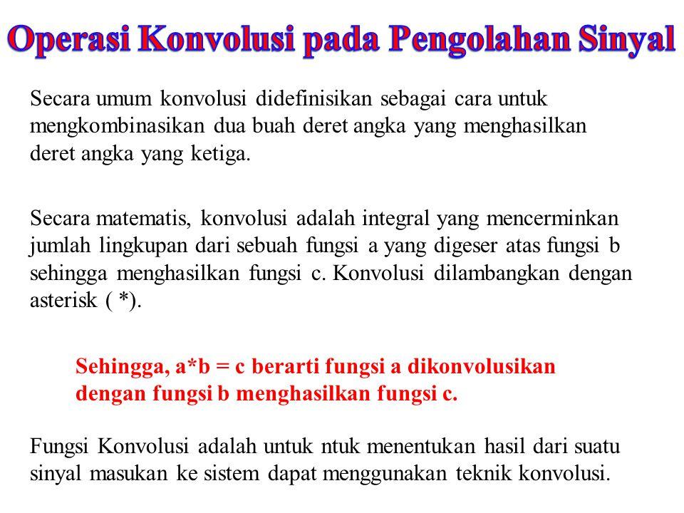 Secara umum konvolusi didefinisikan sebagai cara untuk mengkombinasikan dua buah deret angka yang menghasilkan deret angka yang ketiga.