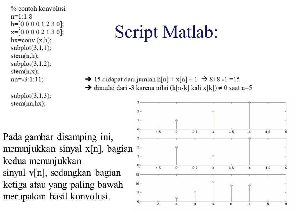 Script Matlab: Pada gambar disamping ini, menunjukkan sinyal x[n], bagian kedua menunjukkan sinyal v[n], sedangkan bagian ketiga atau yang paling bawah merupakan hasil konvolusi.