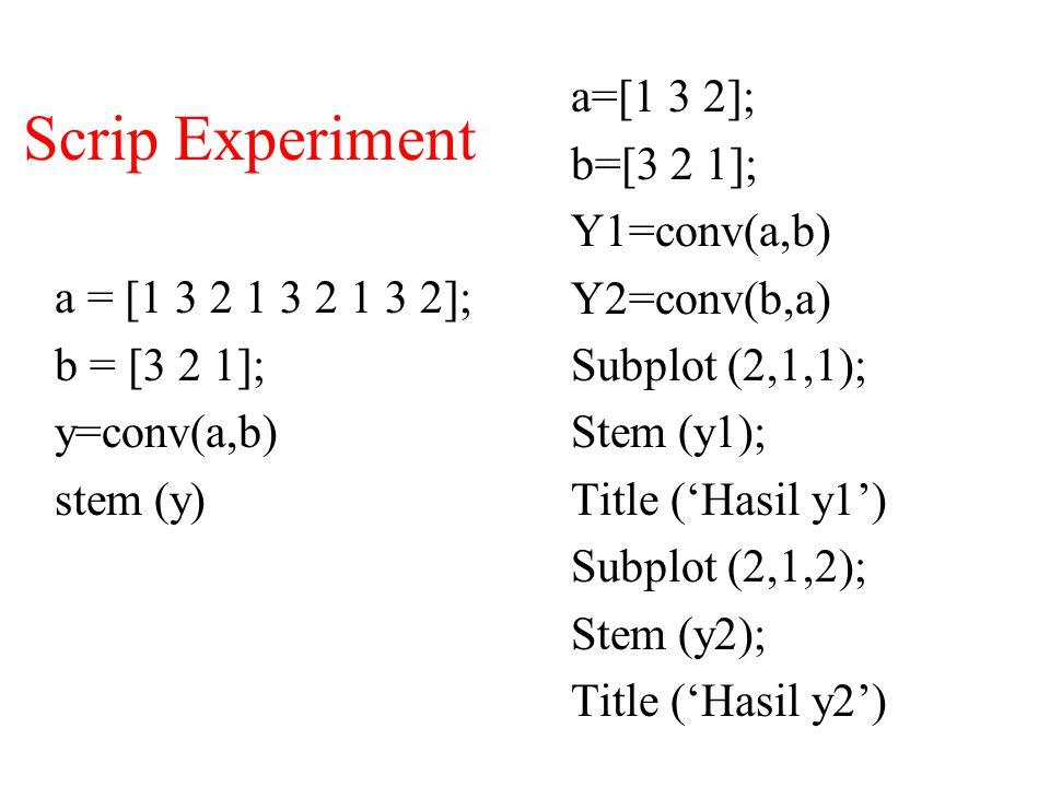 Scrip Experiment a = [1 3 2 1 3 2 1 3 2]; b = [3 2 1]; y=conv(a,b) stem (y) a=[1 3 2]; b=[3 2 1]; Y1=conv(a,b) Y2=conv(b,a) Subplot (2,1,1); Stem (y1); Title ('Hasil y1') Subplot (2,1,2); Stem (y2); Title ('Hasil y2')