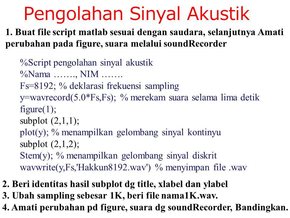 Pengolahan Sinyal Akustik %Script pengolahan sinyal akustik %Nama ……., NIM …….