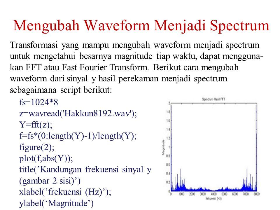 Mengubah Waveform Menjadi Spectrum Transformasi yang mampu mengubah waveform menjadi spectrum untuk mengetahui besarnya magnitude tiap waktu, dapat mengguna- kan FFT atau Fast Fourier Transform.