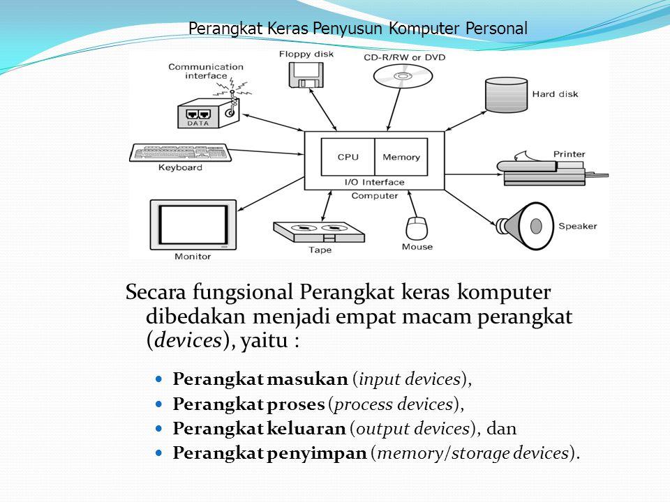 Secara fungsional Perangkat keras komputer dibedakan menjadi empat macam perangkat (devices), yaitu : Perangkat masukan (input devices), Perangkat pro