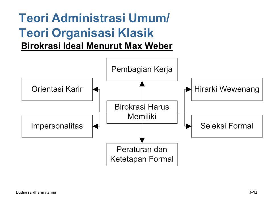 Budiarsa dharmatanna3–12 Birokrasi Ideal Menurut Max Weber Teori Administrasi Umum/ Teori Organisasi Klasik