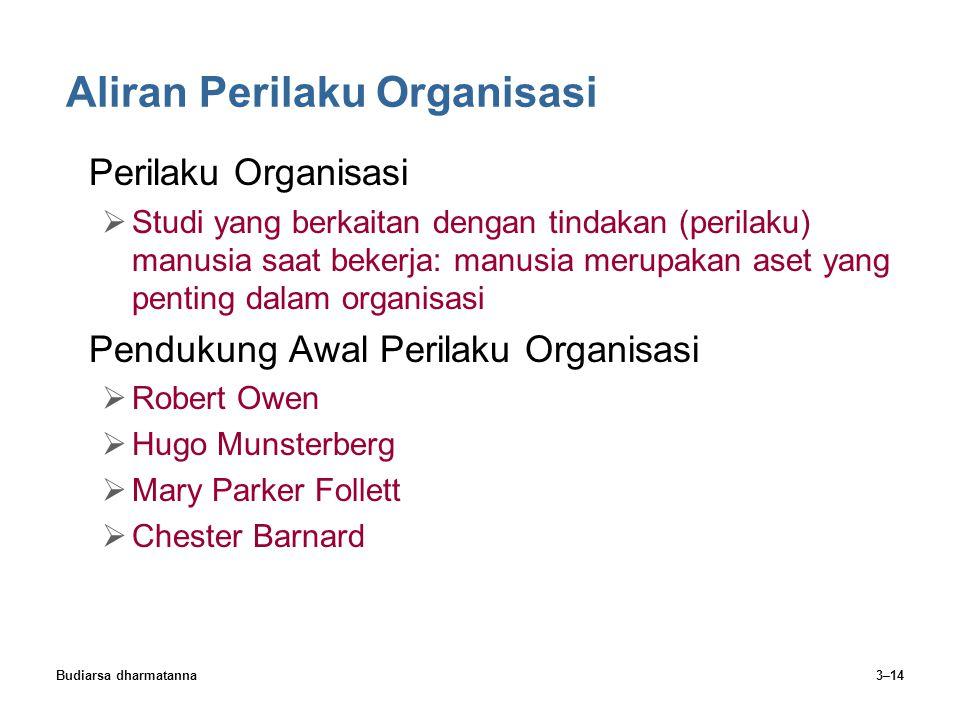 Budiarsa dharmatanna3–14 Aliran Perilaku Organisasi Perilaku Organisasi  Studi yang berkaitan dengan tindakan (perilaku) manusia saat bekerja: manusi
