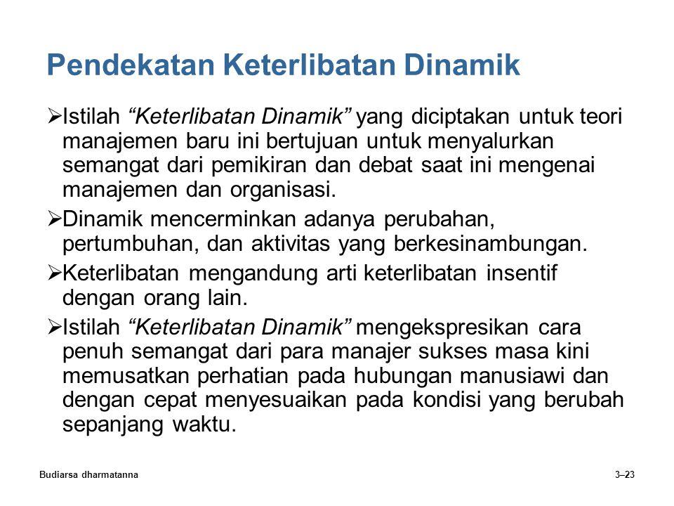 """Budiarsa dharmatanna3–23 Pendekatan Keterlibatan Dinamik  Istilah """"Keterlibatan Dinamik"""" yang diciptakan untuk teori manajemen baru ini bertujuan unt"""