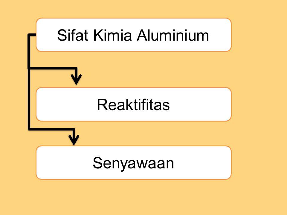 Reaktifitas Aluminium Sangat reaktif Reduktor Amfoter