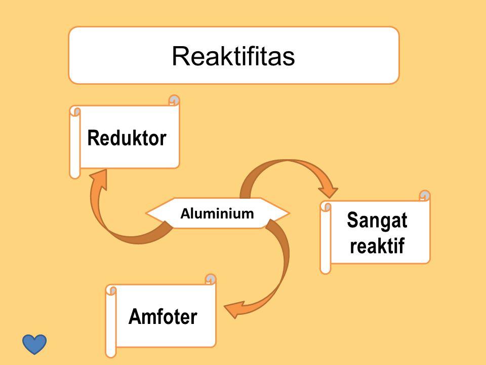 Sangat reaktif Teroksidasi oleh udara Elektropositif Bereaksi dengan air Bereaksi dengan natrium Bereaksi dengan Halogen Interaksi langsung Na(s) + Al(s) + 2H 2 (g) → NaAlH 4 (s) Cepat membentuk oksida 2Al(s)+ 3/2 O 2 (g) → Al 2 O 3 (s) Dapat membentuk garam trivalensi dan univalensi
