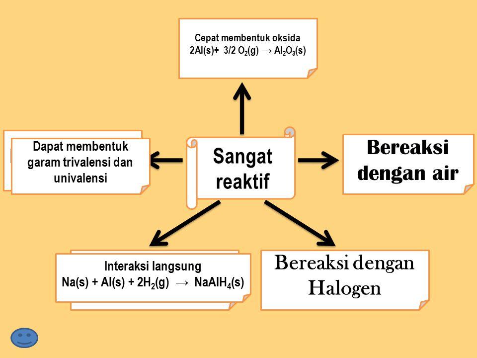 Amfoter Larut dalam Asam 2 Al (p) + 6 H + (aq)  2 Al + (aq) + 3 H 2(g) Larut dalam Basa 2 Al (p) + 2 OH - (aq) + 2 H 2 O (l)  2 AlO 2 - (aq) +3 H 2(g) 2Al (p) +2OH - (aq) +6H 2 O (l)  2[Al(OH) 4 ] (aq) +3H 2(g)