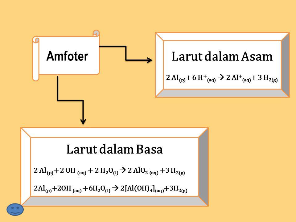 Reduktor Li-K-Ba-Ca-Na-Mg-Al-Mn-Zn-Cr-Fe-Cd-Co-Ni-Sn-Pb-H-Sb-Bi-Cu-Hg-Ag-Pt-Au Semakin mudah teroksidasi Semakin mudah tereduksi