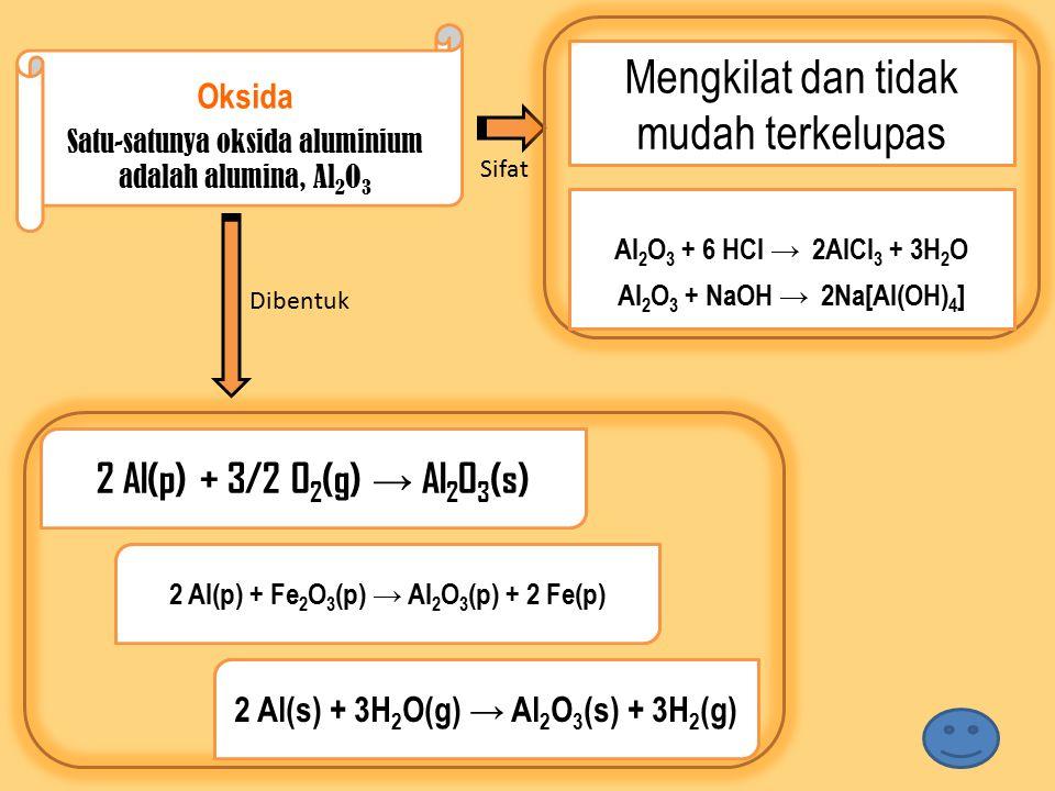 Halida Semua Halogen dapat bereaksi dengan aluminium Garam bersifat asam Asam basa penyusunnya adalah asam kuat dan basa lemah.