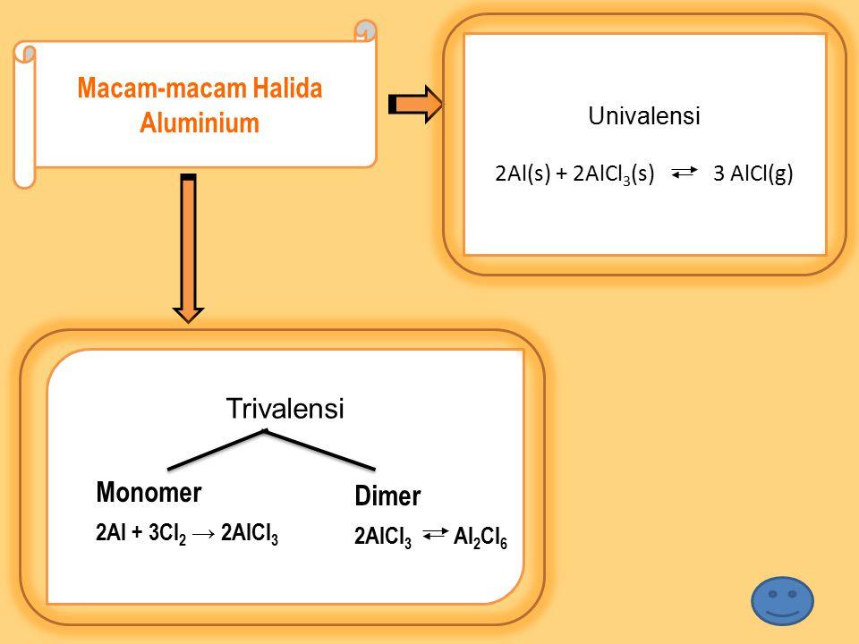 Hidroksida Al(OH) 3 A mfoter Al(OH) 3 (s) + 3HCl(aq) Al 3+ (aq) + 3H 2 O(l) Al(OH) 3 (s) + NaOH(aq) Na[Al(OH) 4 ] (aq) Dibentuk mereaksikan garam aluminium dengan larutan amonium hidroksida mereaksikan garam aluminium dengan larutan alkali hidroksida Sifat AlCl 3 (aq) + 3 NH 4 OH(aq) → Al(OH) 3 (s) + 3 NH 4 Cl(aq) AlCl 3 (aq) + 3 NaOH(aq) → Al(OH) 3 (s) + 3 NaCl(aq)