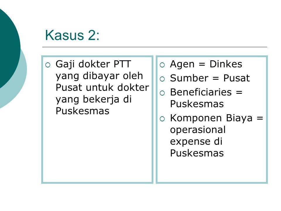 Kasus 1:  Simulasi Kasus: Dana DAK yang dialokasikan dari pusat ke Dinkes Kabupaten untuk renovasi Puskesmas  Agen = Dinkes  Sumber = Pusat  Benef