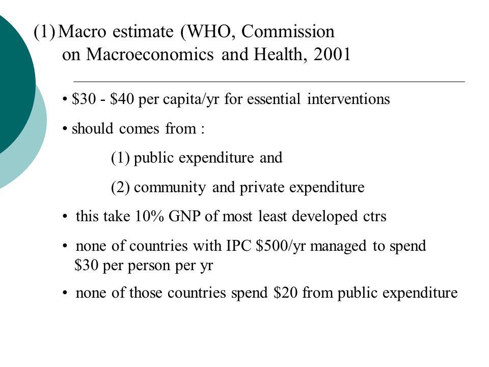 Contoh di tanah air  Beberapa kabupaten (biasanya dikaitkan dengan politis): membebaskan biaya kesehatan di puskesmas dan RSUD  Kaltim: menambah pre