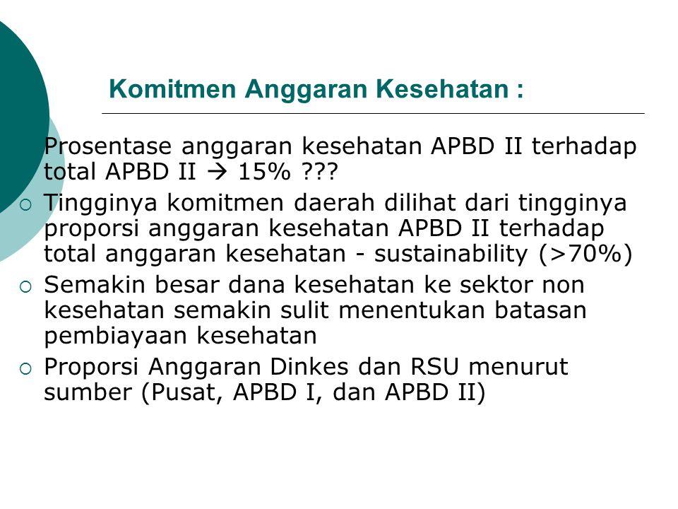 Macro estimate (WB Indonesia, 2000) $ 5/capita/yr