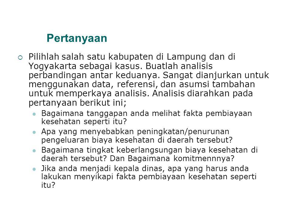 Diskusi kasus: Hasil Studi Pembiayaan Kesehatan Daerah di DI.Yogyakarta dan Provinsi Lampung Tahun 2002 - 2003 Buatlah dalam 5 kelompok, dan dikumpulk