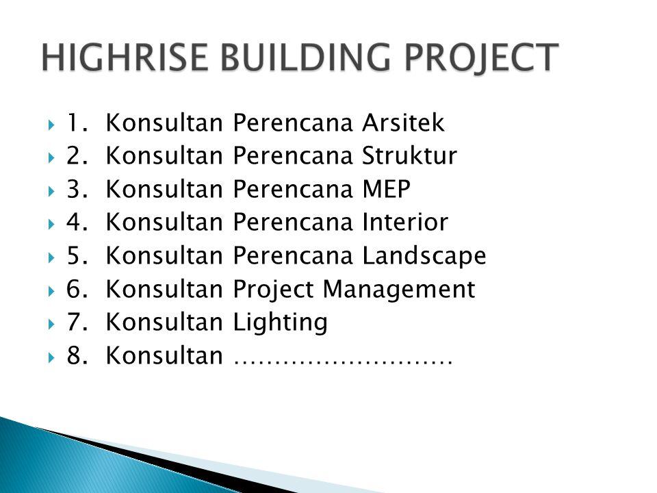 1.Arsitek menerima briefing dari pemberi tugas.