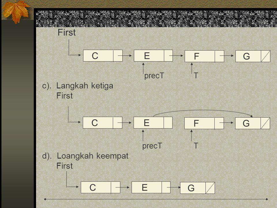 b). Langkah kedua First precT T c). Langkah ketiga First precT T d). Loangkah keempat First CE FG CE FG CE G