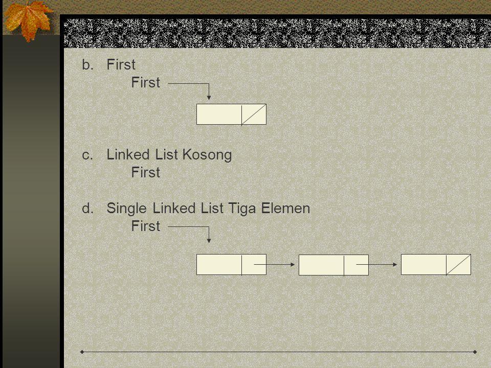 b.First First c.Linked List Kosong First d.Single Linked List Tiga Elemen First