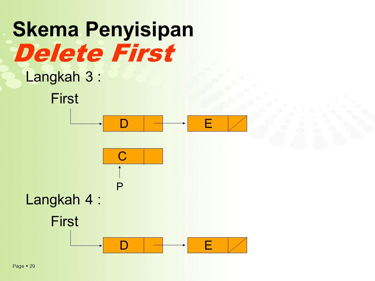 Page  29 Skema Penyisipan Delete First First Langkah 3 : Langkah 4 : DE C DE P
