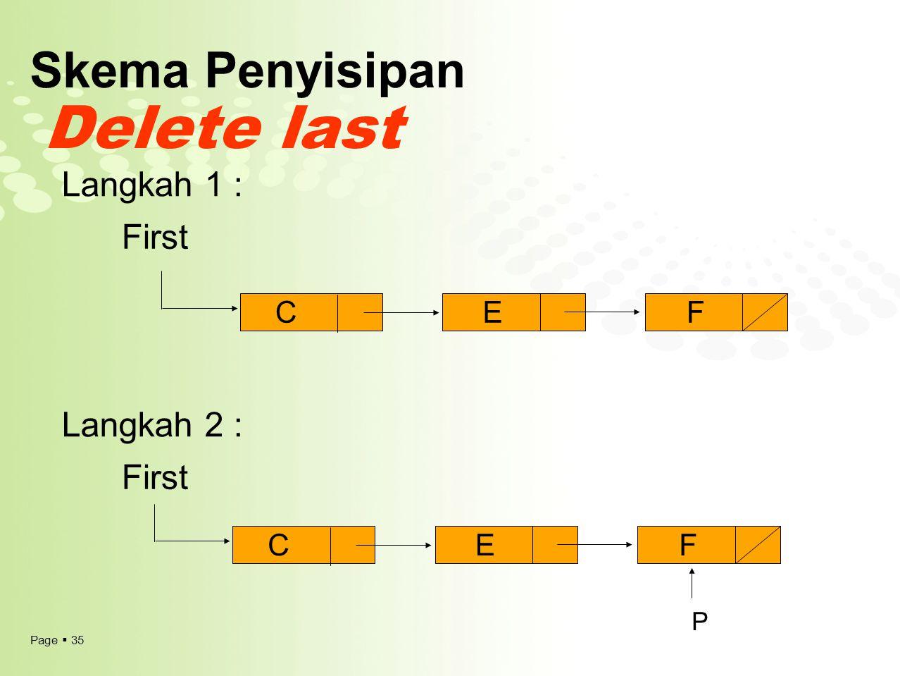 Page  35 Skema Penyisipan Delete last First Langkah 1 : Langkah 2 : CEF CEF P