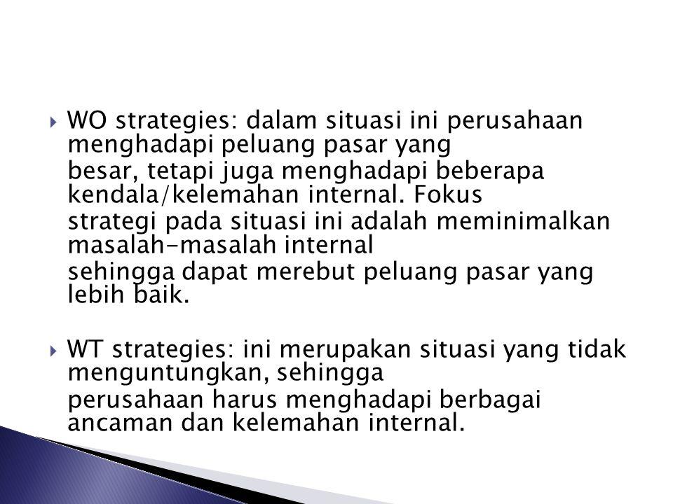  WO strategies: dalam situasi ini perusahaan menghadapi peluang pasar yang besar, tetapi juga menghadapi beberapa kendala/kelemahan internal.