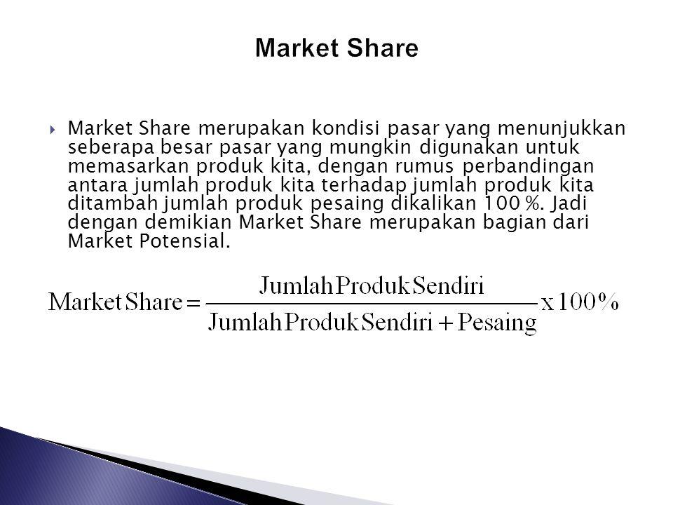 ◦ Demand pasar tahun 2004= 71960 Unit ◦ Pesaing= 50999 Unit ◦ % Market Share= 25 % ◦ Kenaikan demand dan pesaing untuk pertahun = 11.5 % ◦ Efisiensi Mesin= 73 % ◦ 1 Hari= 8 Jam Kerja ◦ 1 Minggu= 5 Hari ◦ 1 Bulan= 4 Minggu
