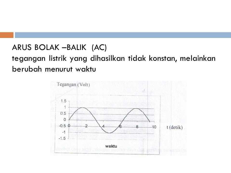 ARUS BOLAK –BALIK (AC) tegangan listrik yang dihasilkan tidak konstan, melainkan berubah menurut waktu