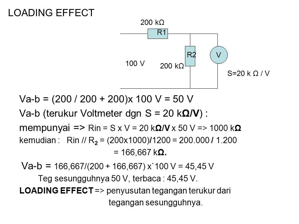 LOADING EFFECT Va-b = (200 / 200 + 200)x 100 V = 50 V Va-b (terukur Voltmeter dgn S = 20 kΩ/V) : mempunyai => Rin = S x V = 20 kΩ/V x 50 V => 1000 kΩ kemudian : Rin // R 2 = (200x1000)/1200 = 200.000 / 1.200 = 166,667 kΩ.