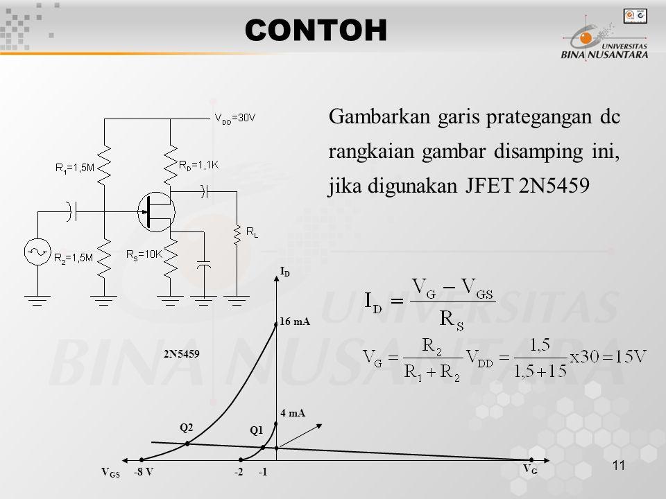 11 CONTOH Gambarkan garis prategangan dc rangkaian gambar disamping ini, jika digunakan JFET 2N5459 Q1 Q2 IDID V GS -8 V -2 4 mA 16 mA 2N5459 VGVG