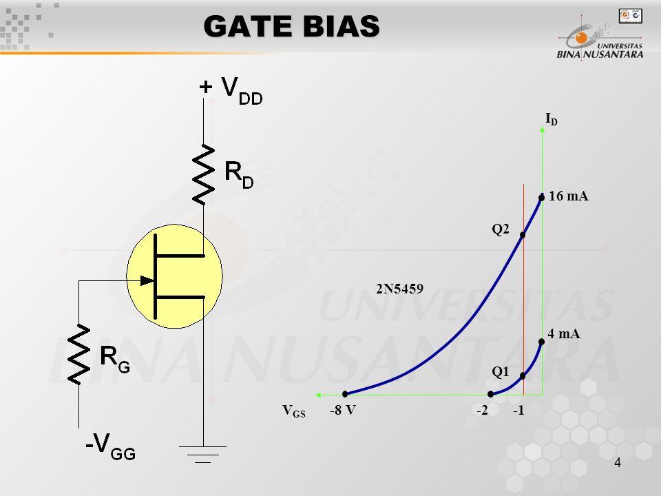5CONTOH FET pada gambar disamping mempunyai harga I DSS = 16 mA dan V GS(off) = -8 volt.