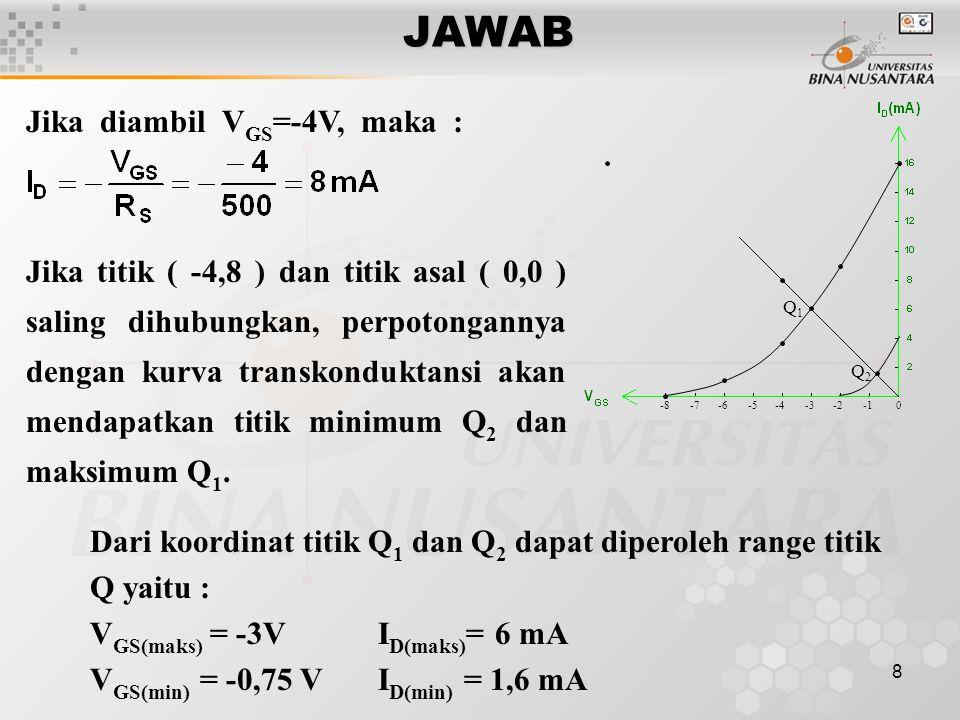 8JAWAB -8 -7 -6 -5 -4 -3 -2 -1 0 Q1Q1 Q2Q2 Jika diambil V GS =-4V, maka : Jika titik ( -4,8 ) dan titik asal ( 0,0 ) saling dihubungkan, perpotongannya dengan kurva transkonduktansi akan mendapatkan titik minimum Q 2 dan maksimum Q 1.