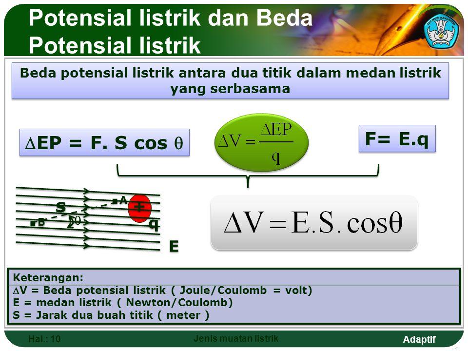 Adaptif Potensial listrik dan Beda Potensial listrik Hal.: 10 Jenis muatan listrik Keterangan: V = Beda potensial listrik ( Joule/Coulomb = volt) E =