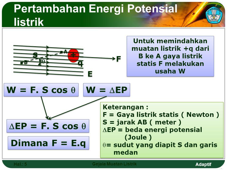 Adaptif Pertambahan Energi Potensial listrik Hal.: 5 Gejala Muatan Listrik Untuk memindahkan muatan listrik +q dari B ke A gaya listrik statis F melak