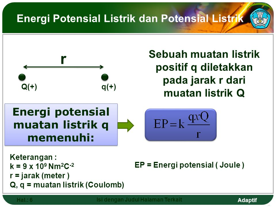 Adaptif Energi Potensial Listrik dan Potensial Listrik Hal.: 6 Isi dengan Judul Halaman Terkait r Sebuah muatan listrik positif q diletakkan pada jara