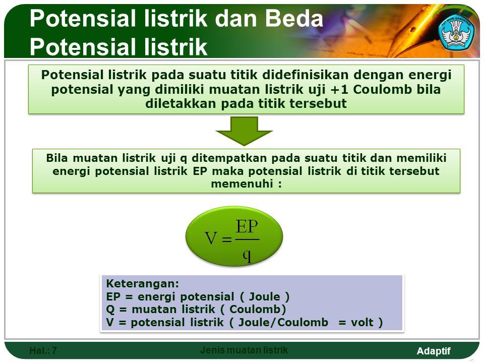 Adaptif Potensial listrik dan Beda Potensial listrik Hal.: 7 Jenis muatan listrik Potensial listrik pada suatu titik didefinisikan dengan energi poten