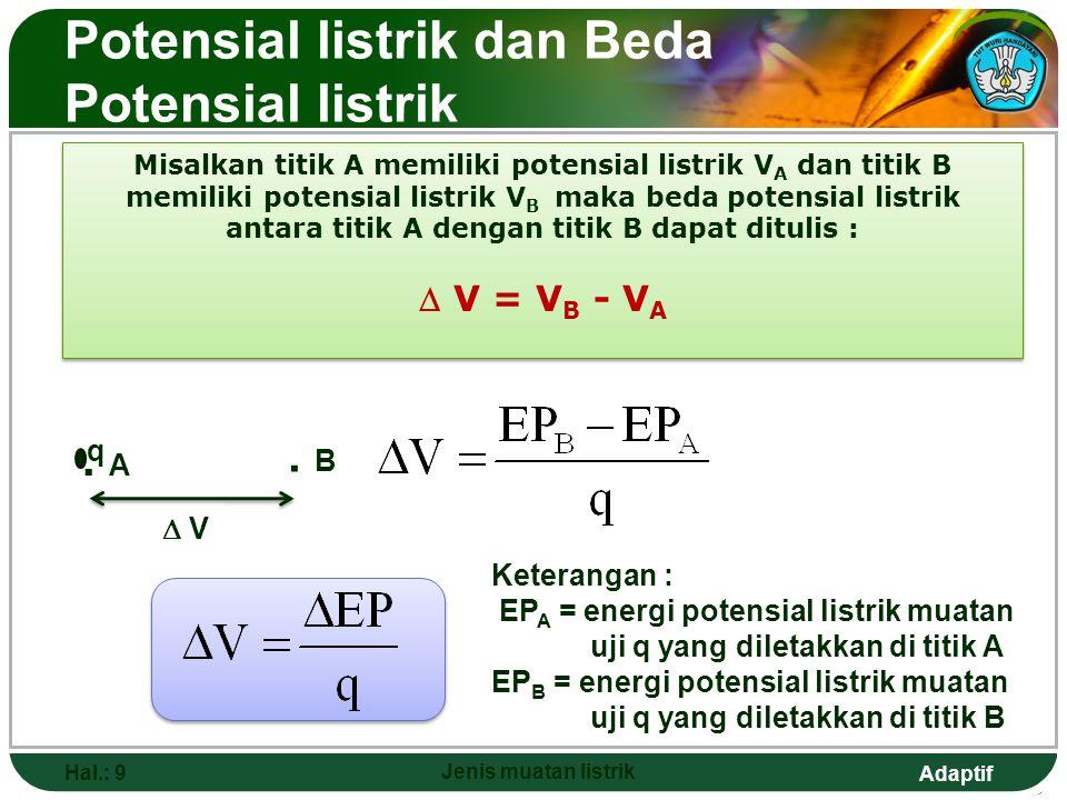 Adaptif Potensial listrik dan Beda Potensial listrik Hal.: 9 Jenis muatan listrik Misalkan titik A memiliki potensial listrik V A dan titik B memiliki