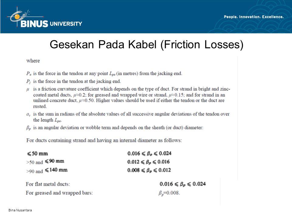 Bina Nusantara Gesekan Pada Kabel (Friction Losses)