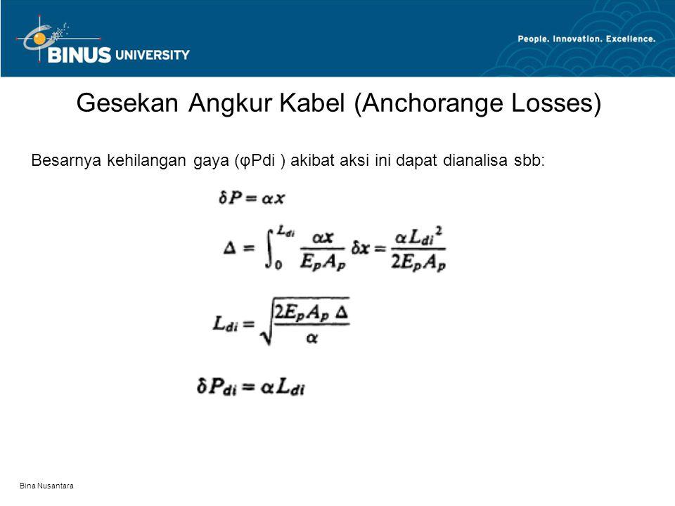 Bina Nusantara Besarnya kehilangan gaya (φPdi ) akibat aksi ini dapat dianalisa sbb: Gesekan Angkur Kabel (Anchorange Losses)
