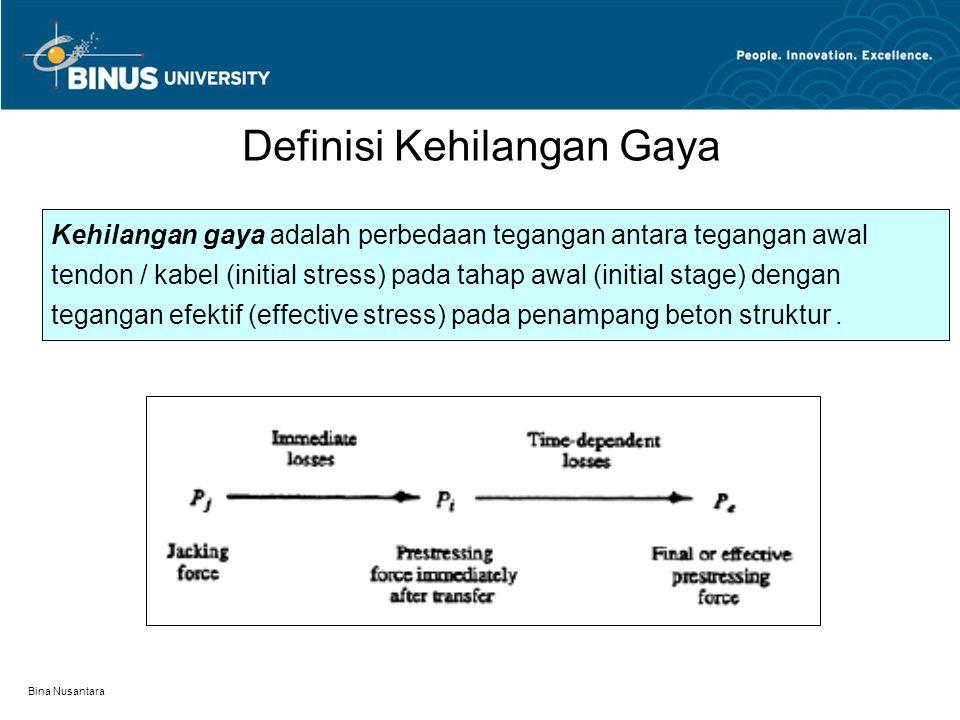 Bina Nusantara Kehilangan gaya adalah perbedaan tegangan antara tegangan awal tendon / kabel (initial stress) pada tahap awal (initial stage) dengan t